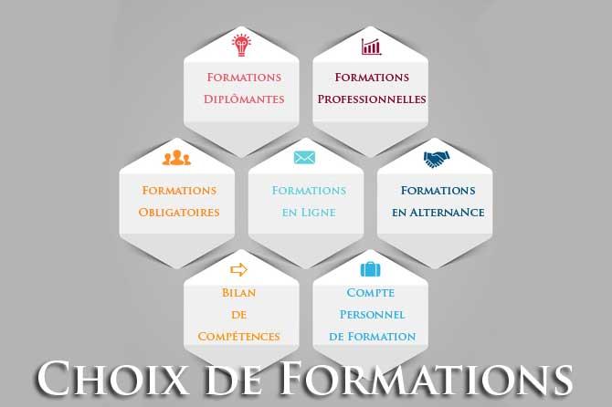 Choix-de-Formation-Fotolia_