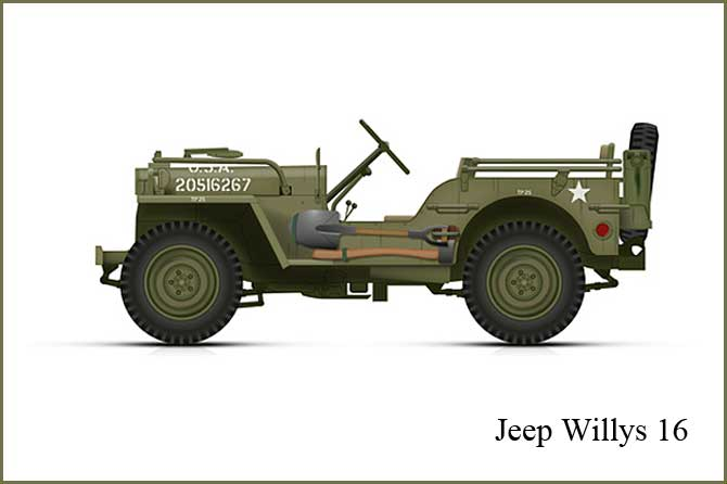 Jeep Willys En Provence Provence 7