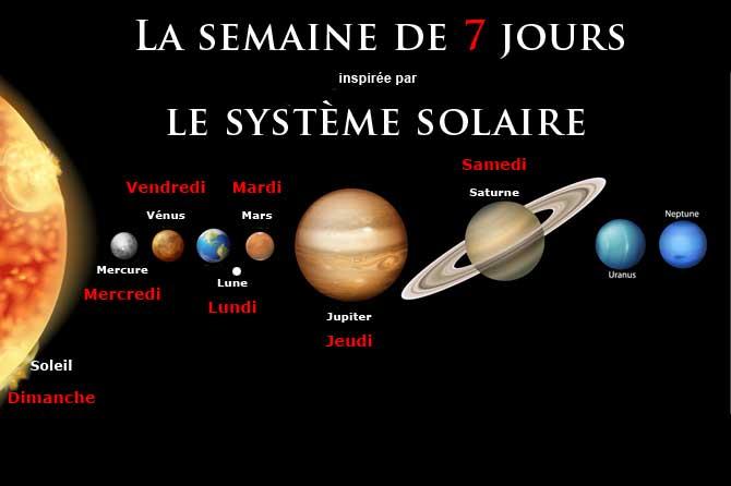 planete et jour de la semaine