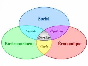 Schéma-Développent-durable